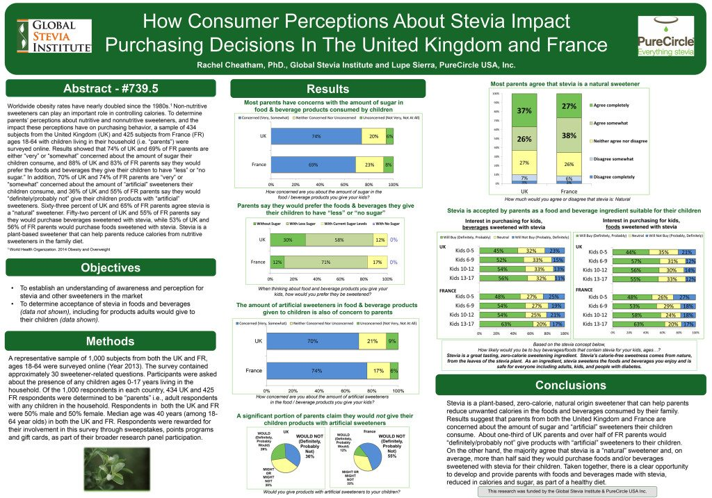 Consumer Perceptions About Stevia In the U.K. and France